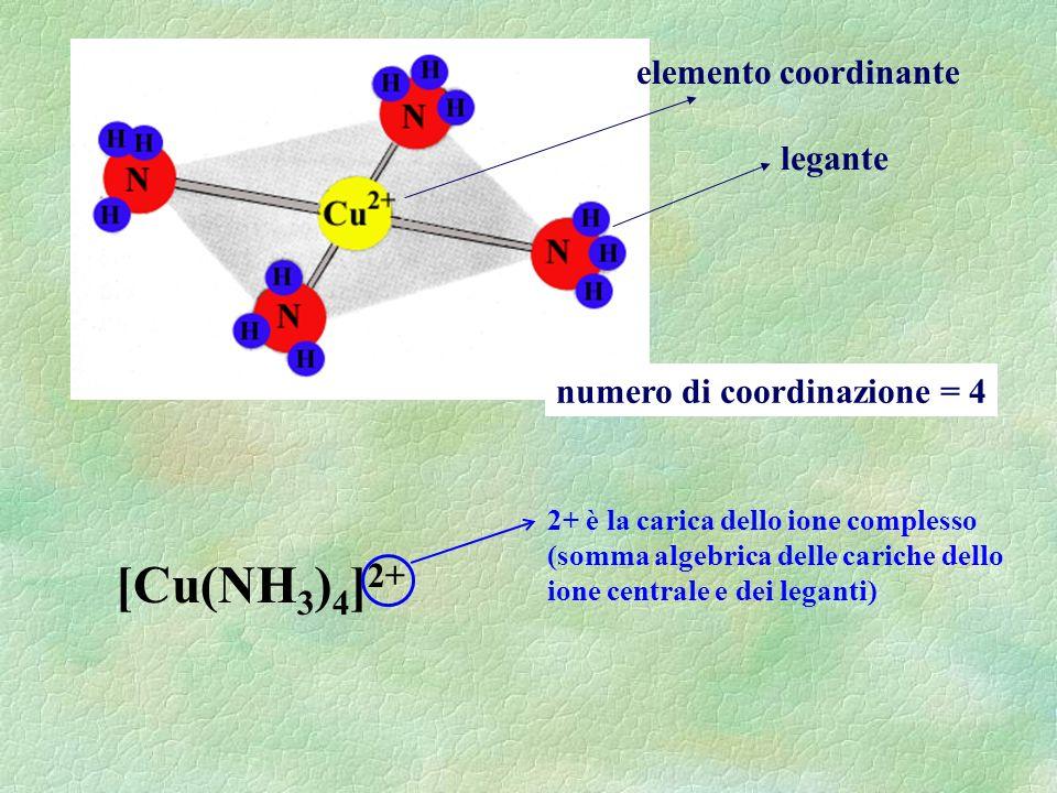 [Cu(NH3)4]2+ elemento coordinante legante numero di coordinazione = 4